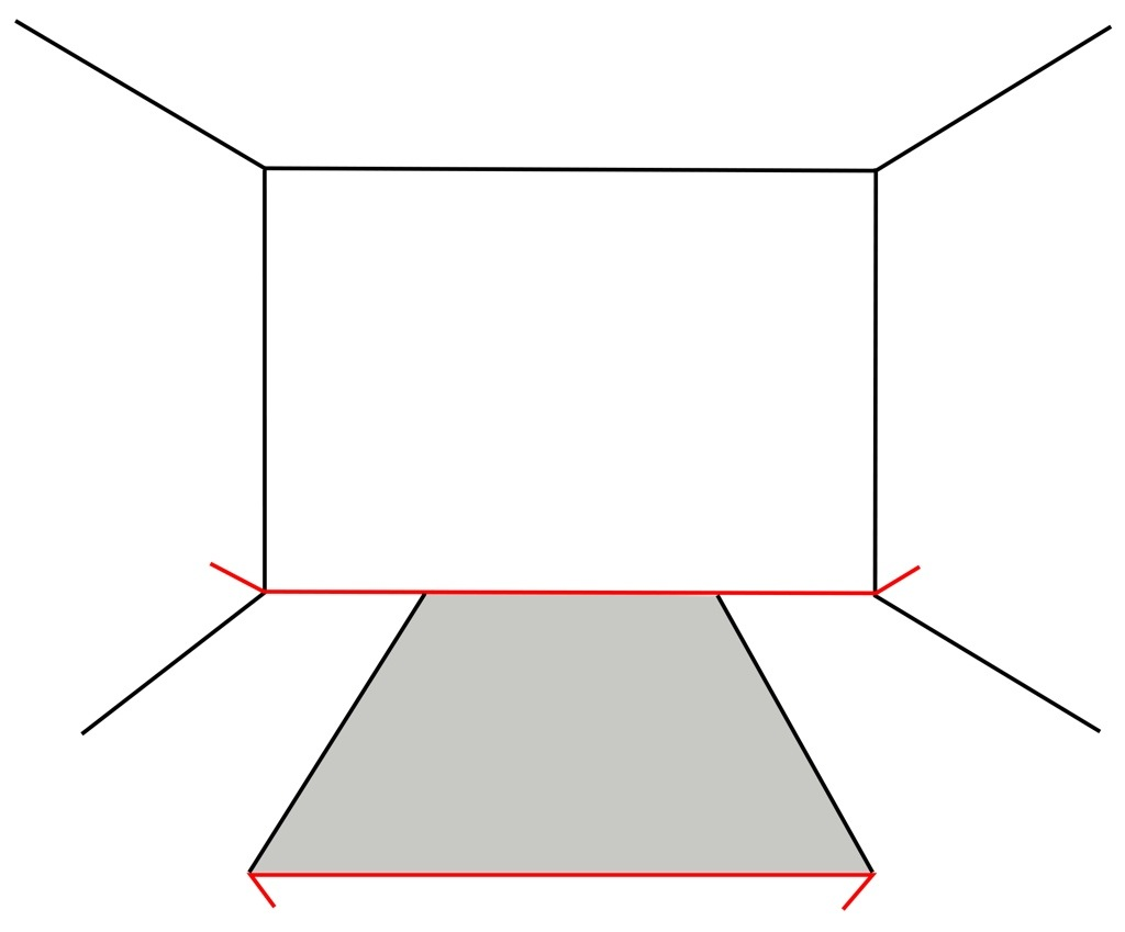 Müller Lyer illusion: shows that every measurement can be challenged by perspective