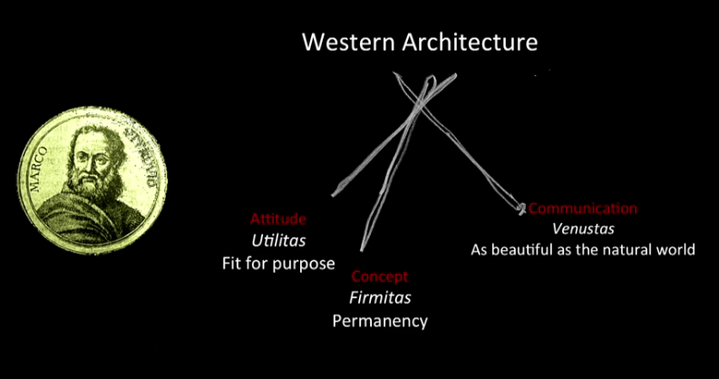Western Architecture Principles