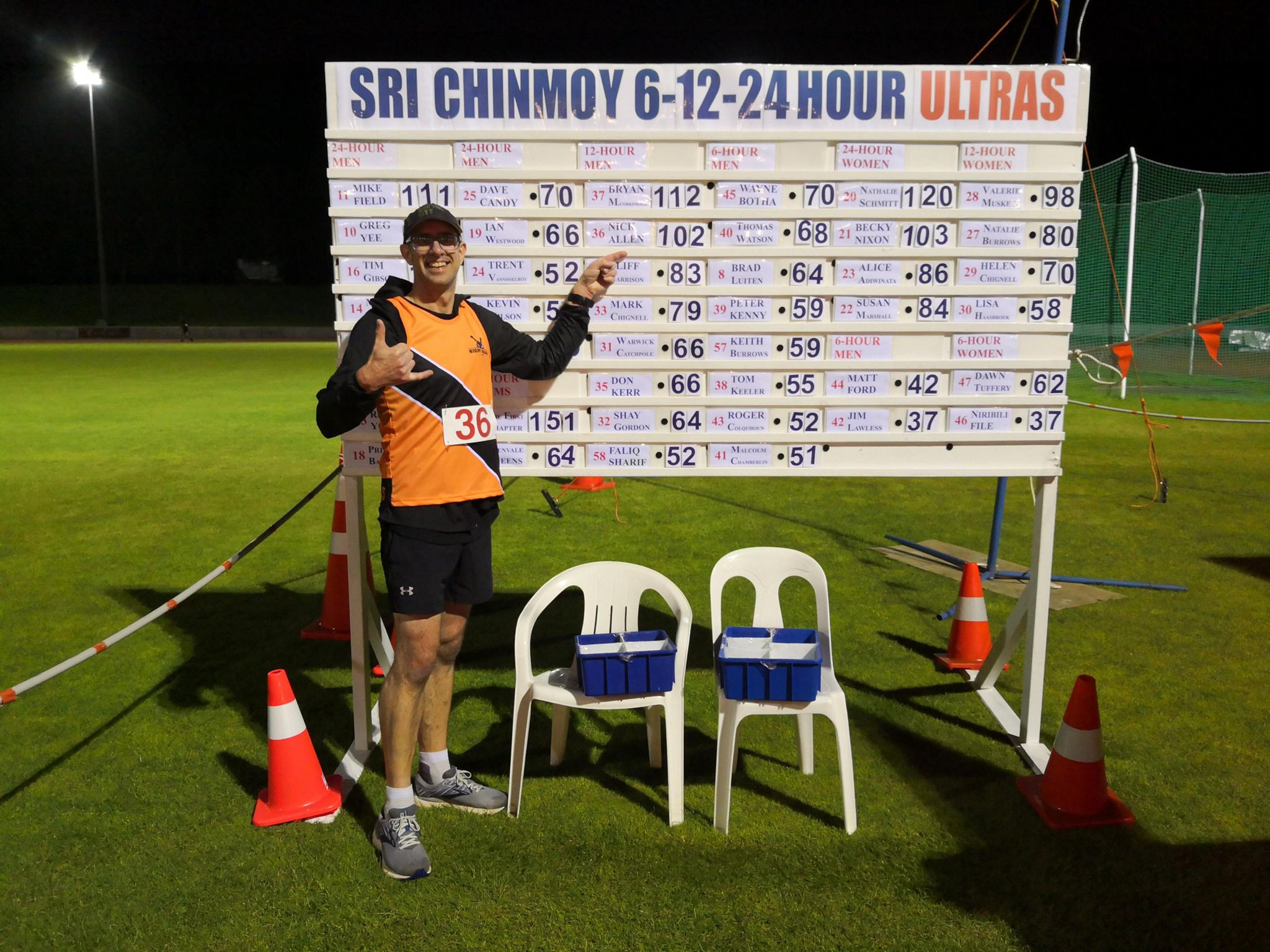 Sri Chinmoy 12hr Race Report